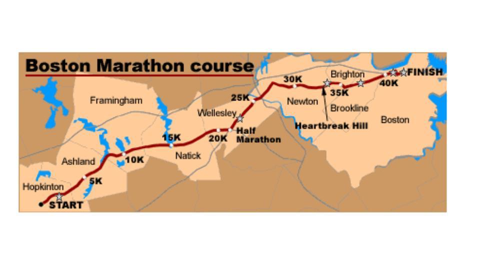 marathonblog